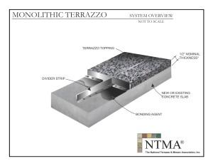 Monolithic Terrazzo