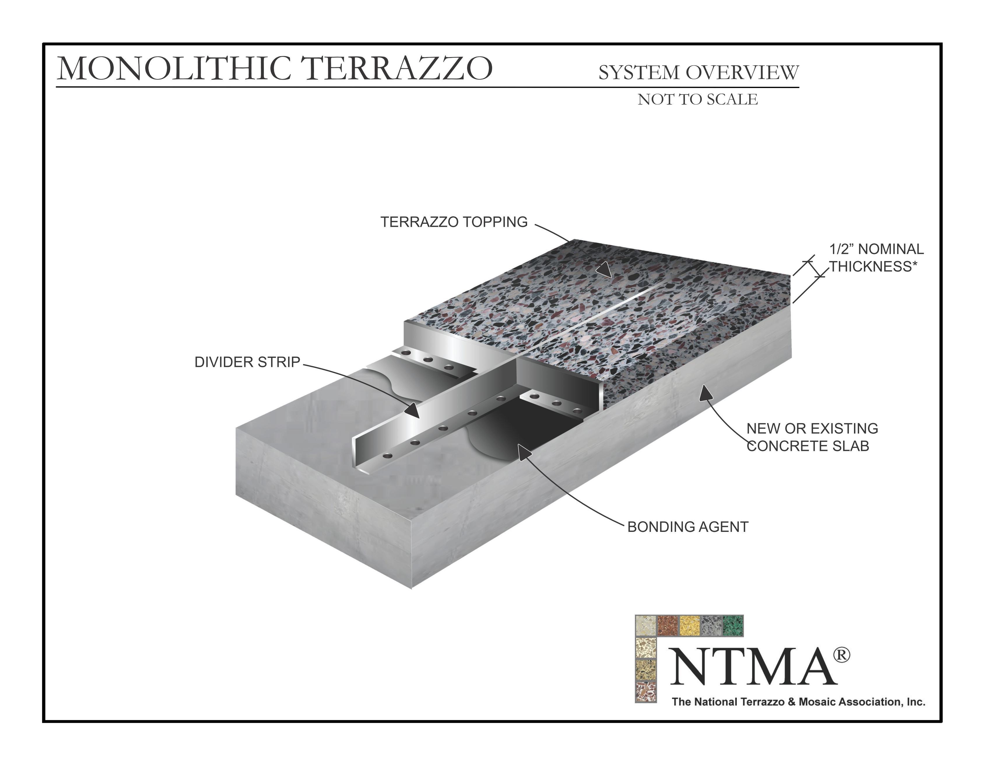 Monolithic Cement The Venice Art Terrazzo Company