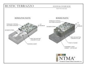 Rustic Terrazzo