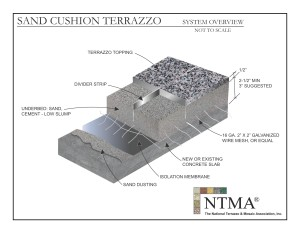 Sand Cushion Terrazzo